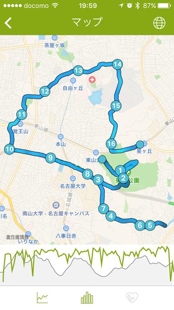 坂道120分LSD 東山動物園~星ヶ丘